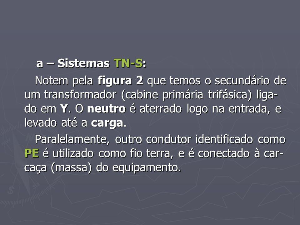 a – Sistemas TN-S: