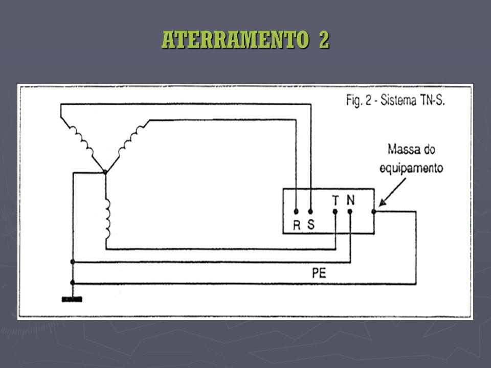 ATERRAMENTO 2