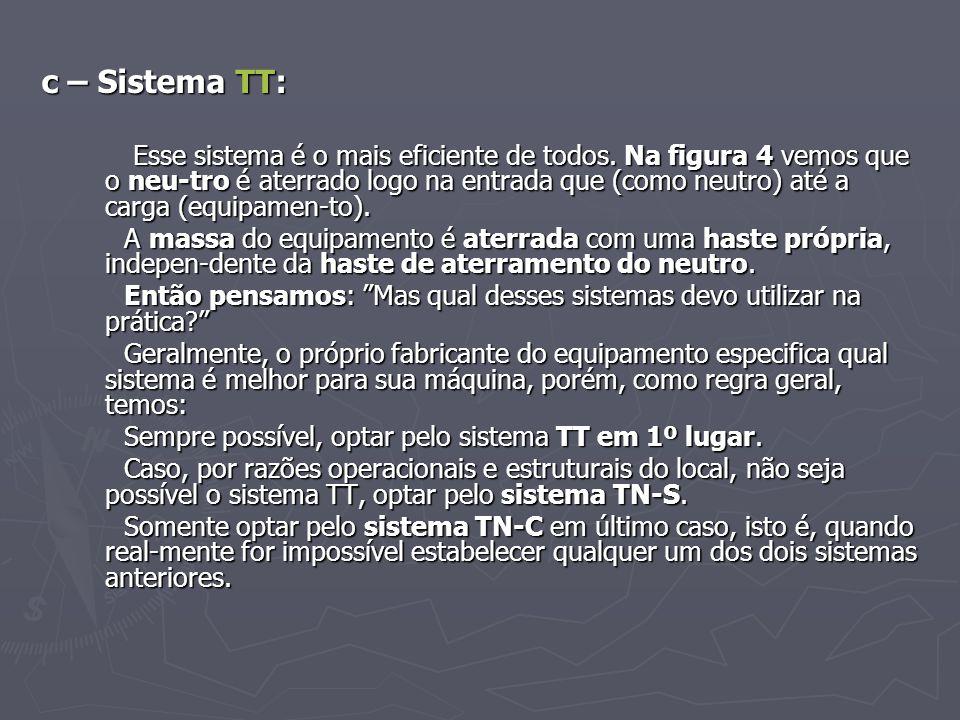 c – Sistema TT: