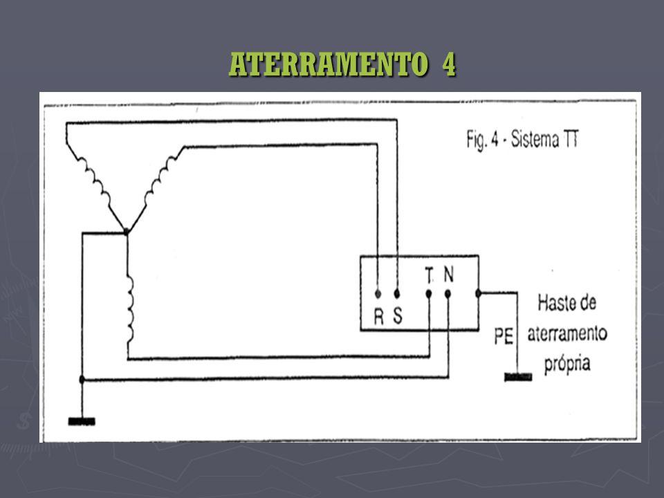 ATERRAMENTO 4