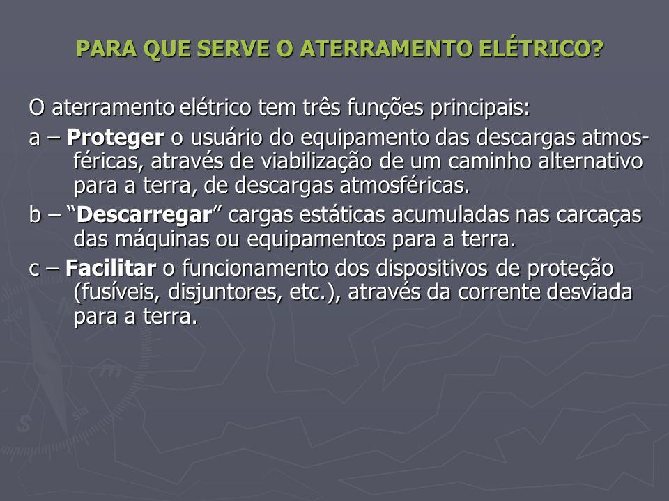 PARA QUE SERVE O ATERRAMENTO ELÉTRICO