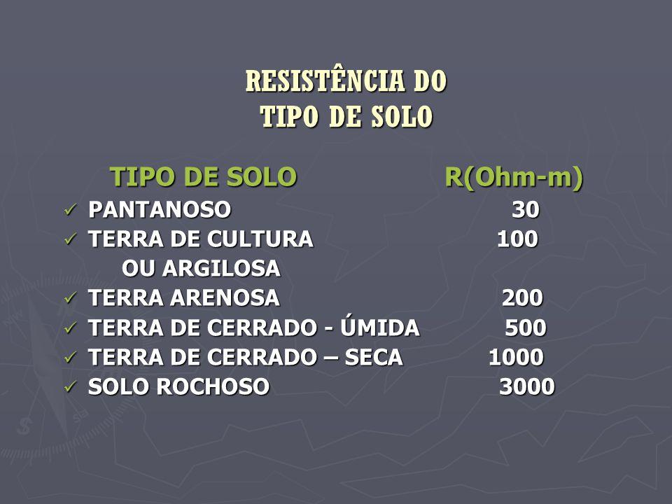 RESISTÊNCIA DO TIPO DE SOLO