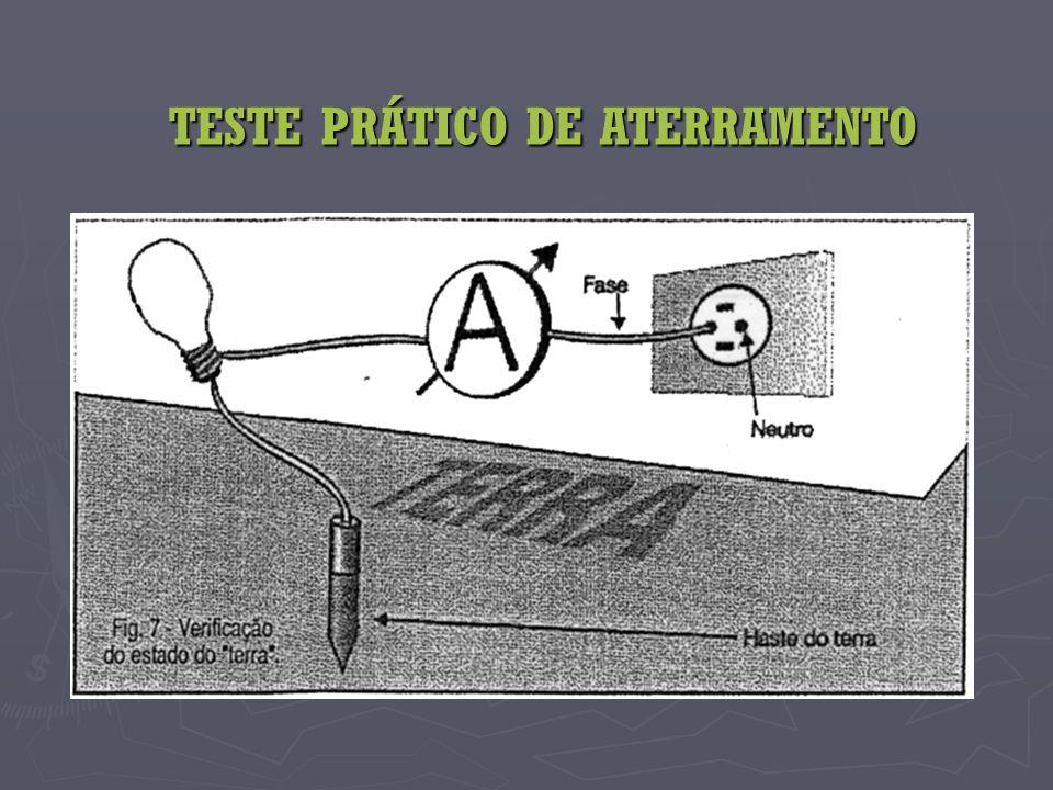TESTE PRÁTICO DE ATERRAMENTO