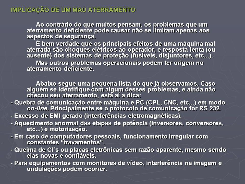 IMPLICAÇÃO DE UM MAU ATERRAMENTO