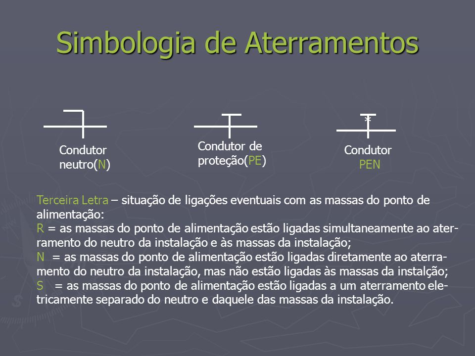 Simbologia de Aterramentos