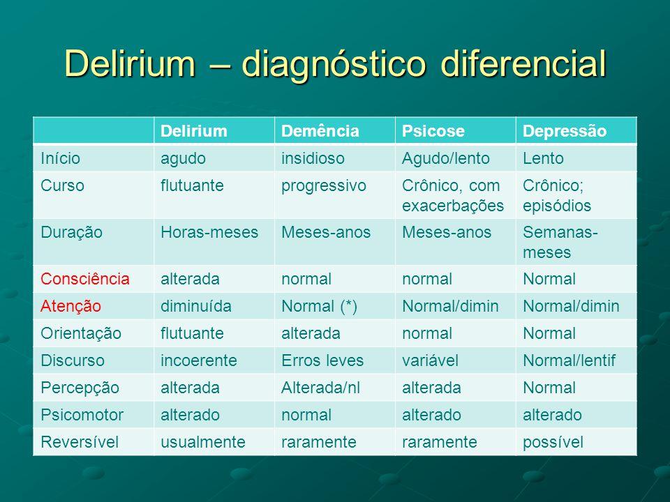 Delirium – diagnóstico diferencial