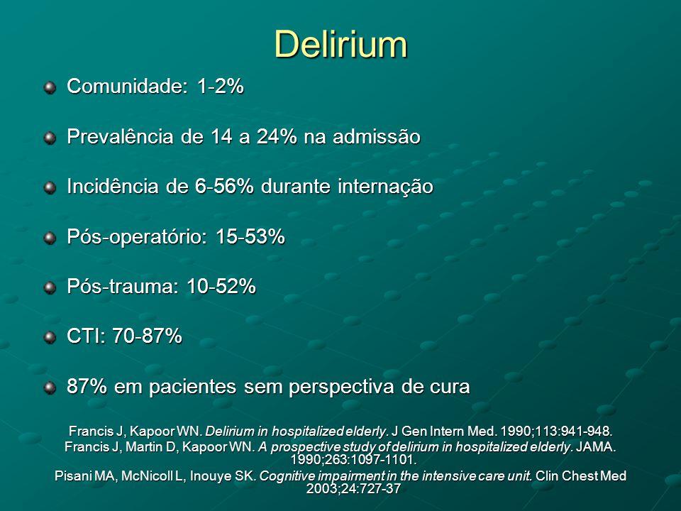 Delirium Comunidade: 1-2% Prevalência de 14 a 24% na admissão