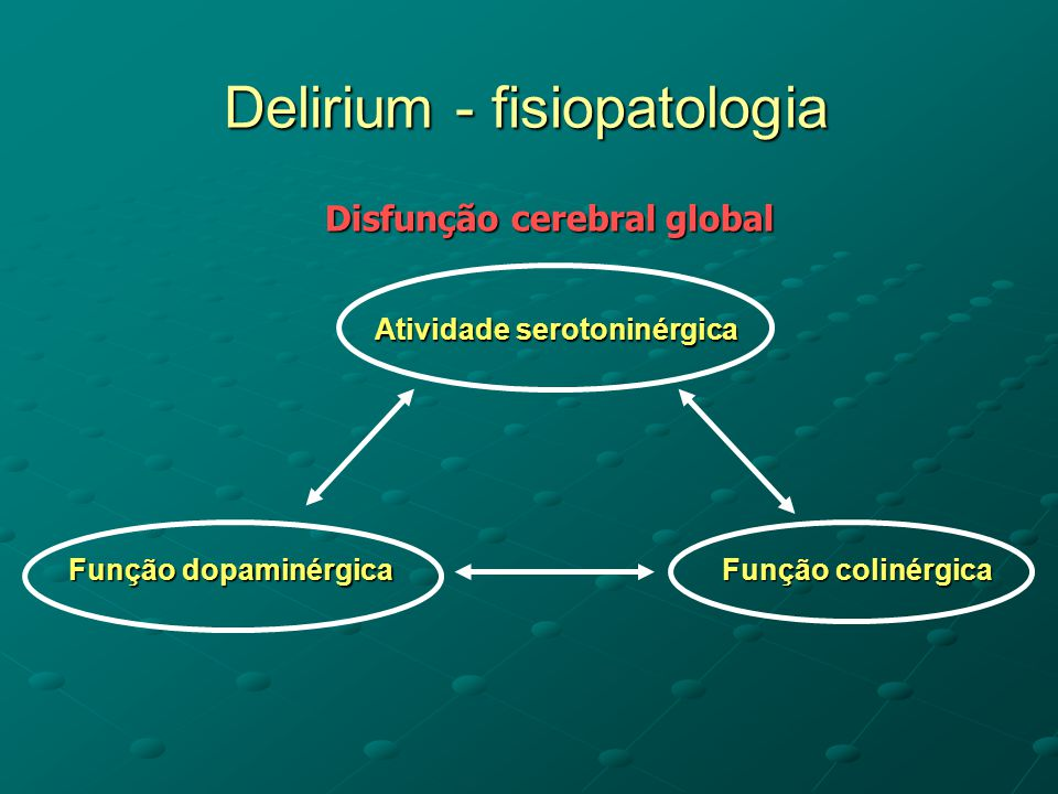 Delirium - fisiopatologia