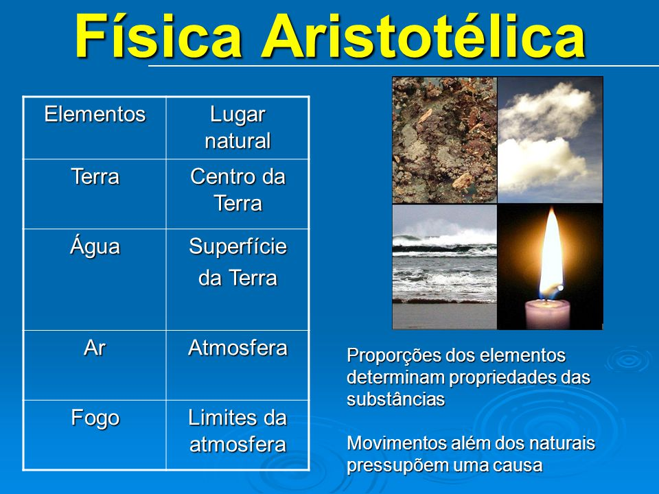 Física Aristotélica Elementos Lugar natural Terra Centro da Terra Água