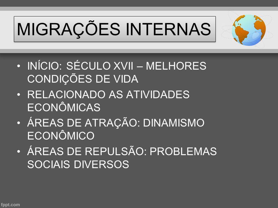 MIGRAÇÕES INTERNAS INÍCIO: SÉCULO XVII – MELHORES CONDIÇÕES DE VIDA