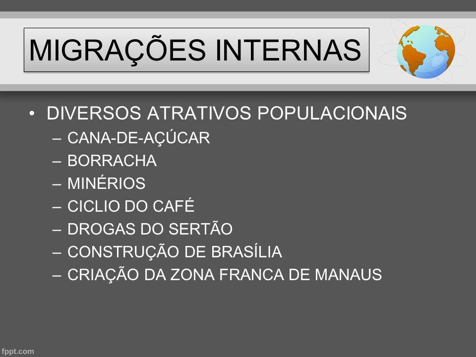 MIGRAÇÕES INTERNAS DIVERSOS ATRATIVOS POPULACIONAIS CANA-DE-AÇÚCAR