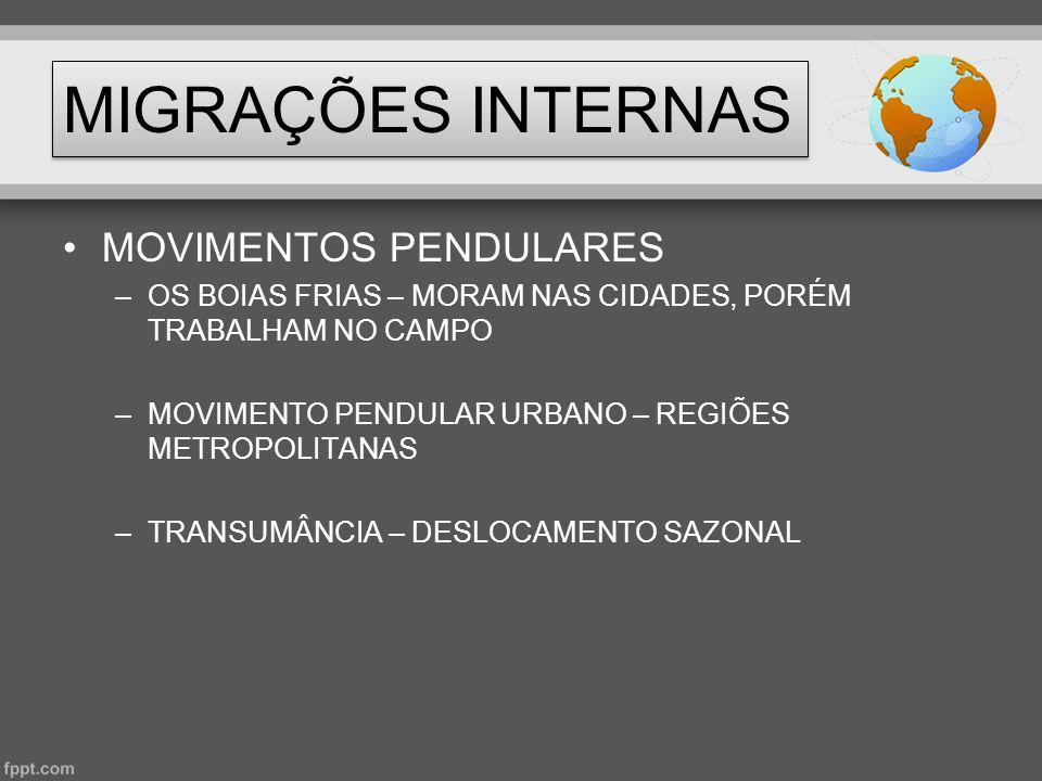 MIGRAÇÕES INTERNAS MOVIMENTOS PENDULARES