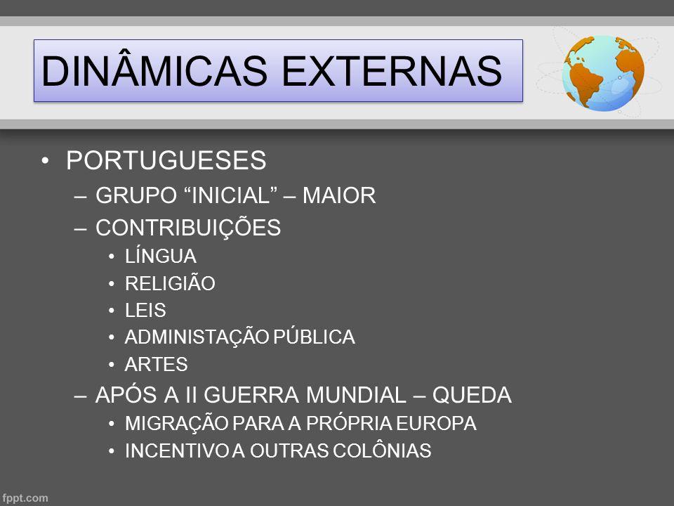 DINÂMICAS EXTERNAS PORTUGUESES GRUPO INICIAL – MAIOR CONTRIBUIÇÕES