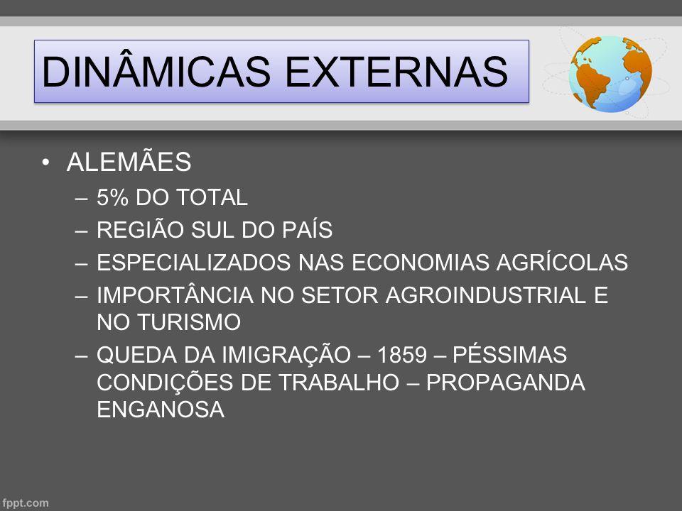 DINÂMICAS EXTERNAS ALEMÃES 5% DO TOTAL REGIÃO SUL DO PAÍS