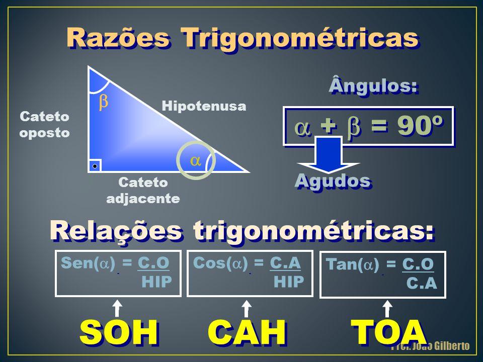 SOH CAH TOA Razões Trigonométricas  +  = 90º