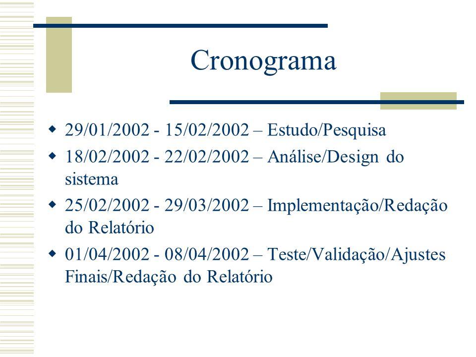 Cronograma 29/01/2002 - 15/02/2002 – Estudo/Pesquisa