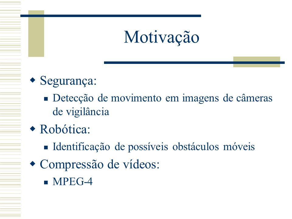 Motivação Segurança: Robótica: Compressão de vídeos: