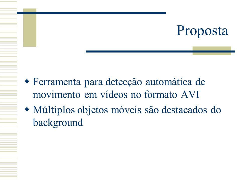 Proposta Ferramenta para detecção automática de movimento em vídeos no formato AVI.