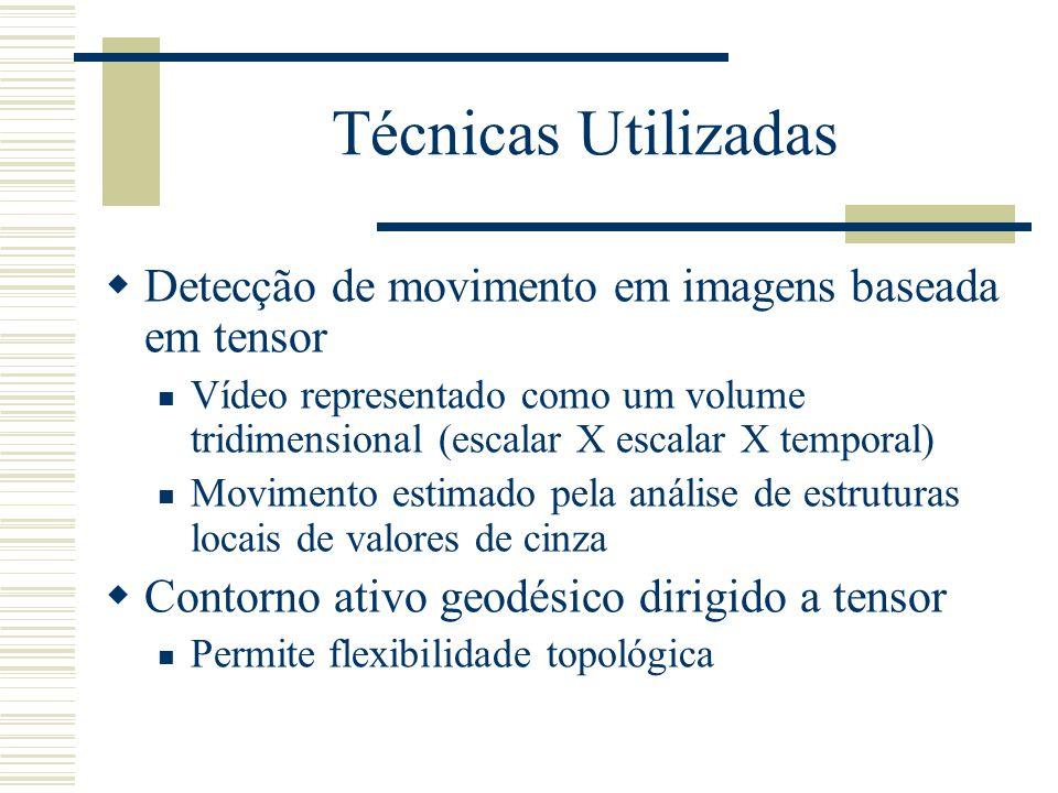 Técnicas Utilizadas Detecção de movimento em imagens baseada em tensor