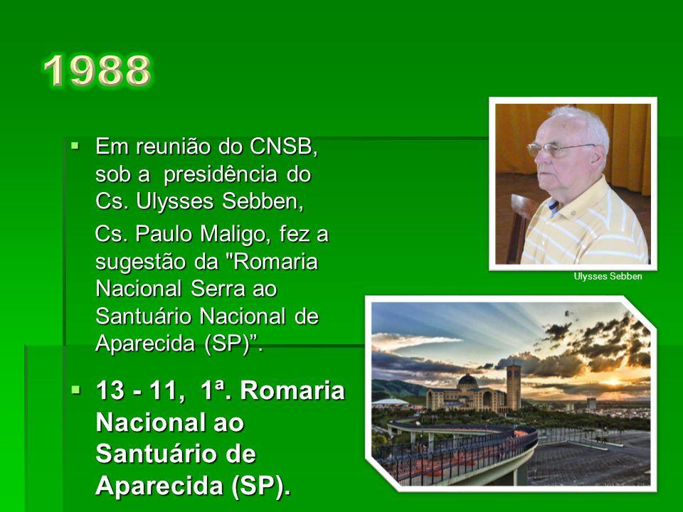 1988 13 - 11, 1ª. Romaria Nacional ao Santuário de Aparecida (SP).