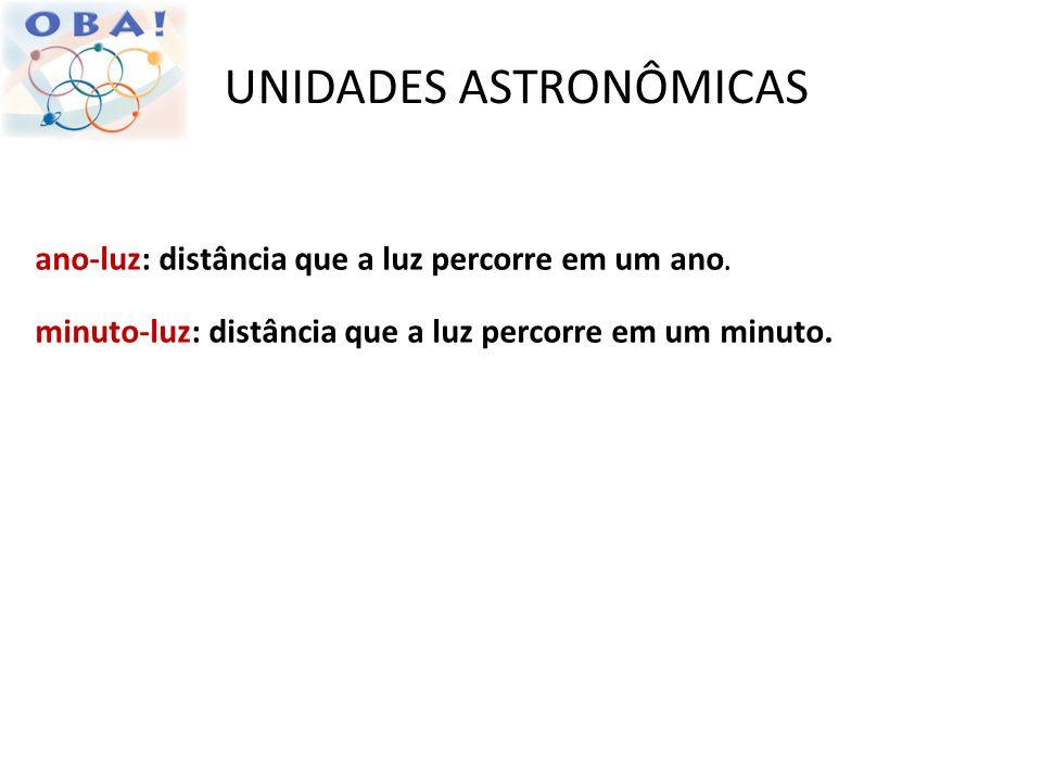 UNIDADES ASTRONÔMICAS