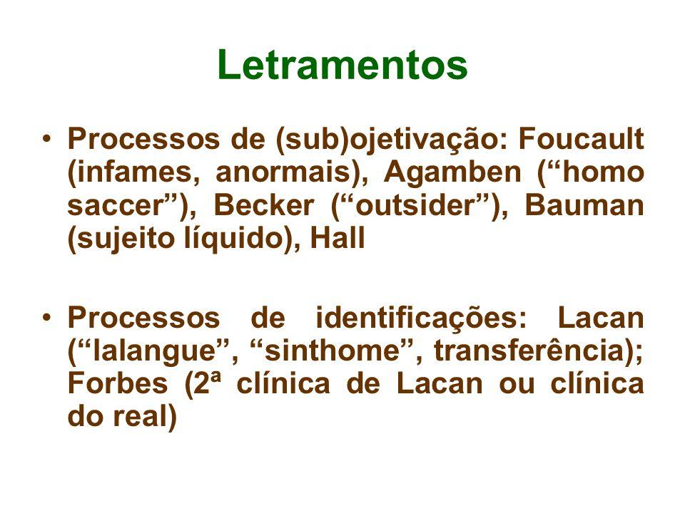 Letramentos Processos de (sub)ojetivação: Foucault (infames, anormais), Agamben ( homo saccer ), Becker ( outsider ), Bauman (sujeito líquido), Hall.