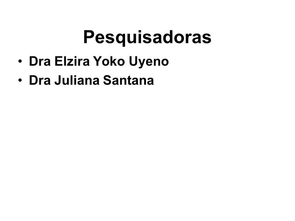 Pesquisadoras Dra Elzira Yoko Uyeno Dra Juliana Santana