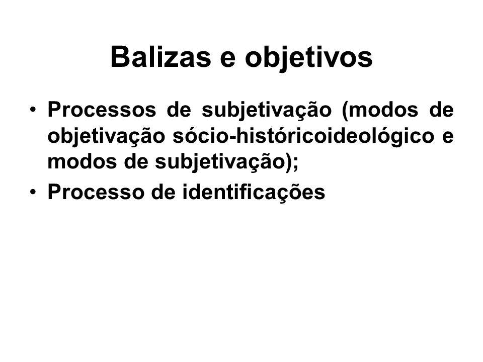 Balizas e objetivos Processos de subjetivação (modos de objetivação sócio-históricoideológico e modos de subjetivação);