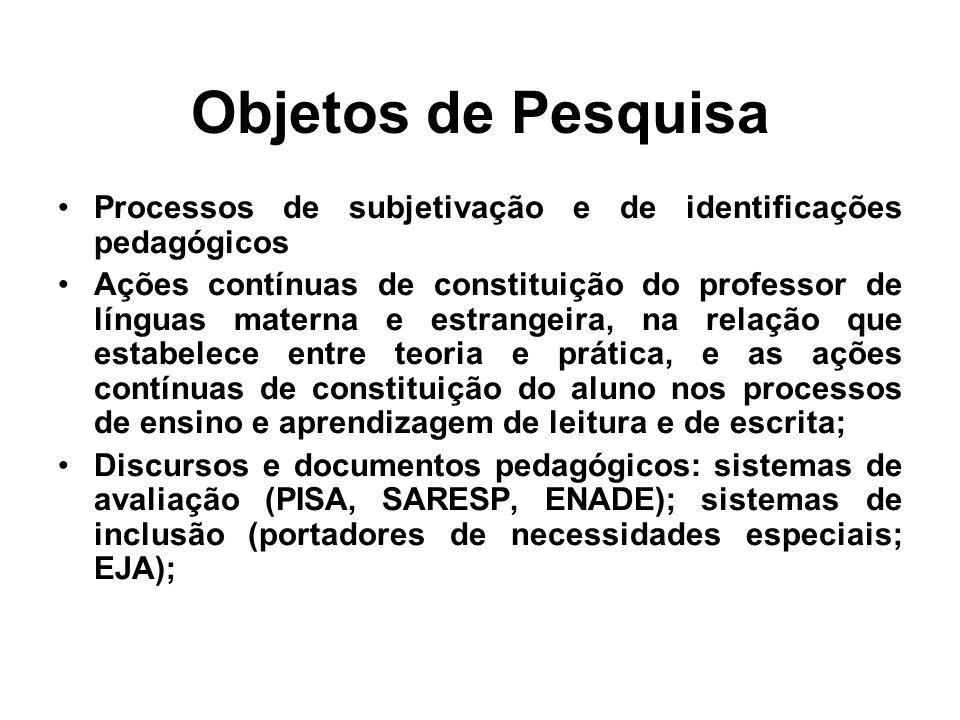 Objetos de Pesquisa Processos de subjetivação e de identificações pedagógicos.