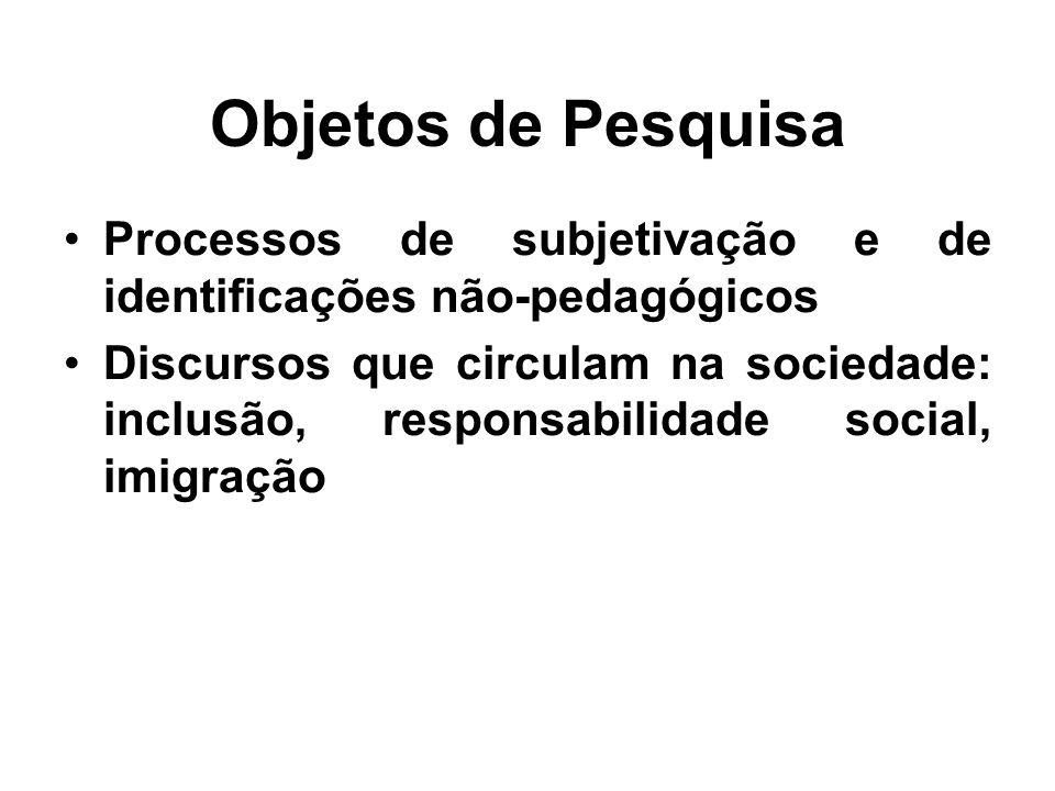 Objetos de Pesquisa Processos de subjetivação e de identificações não-pedagógicos.