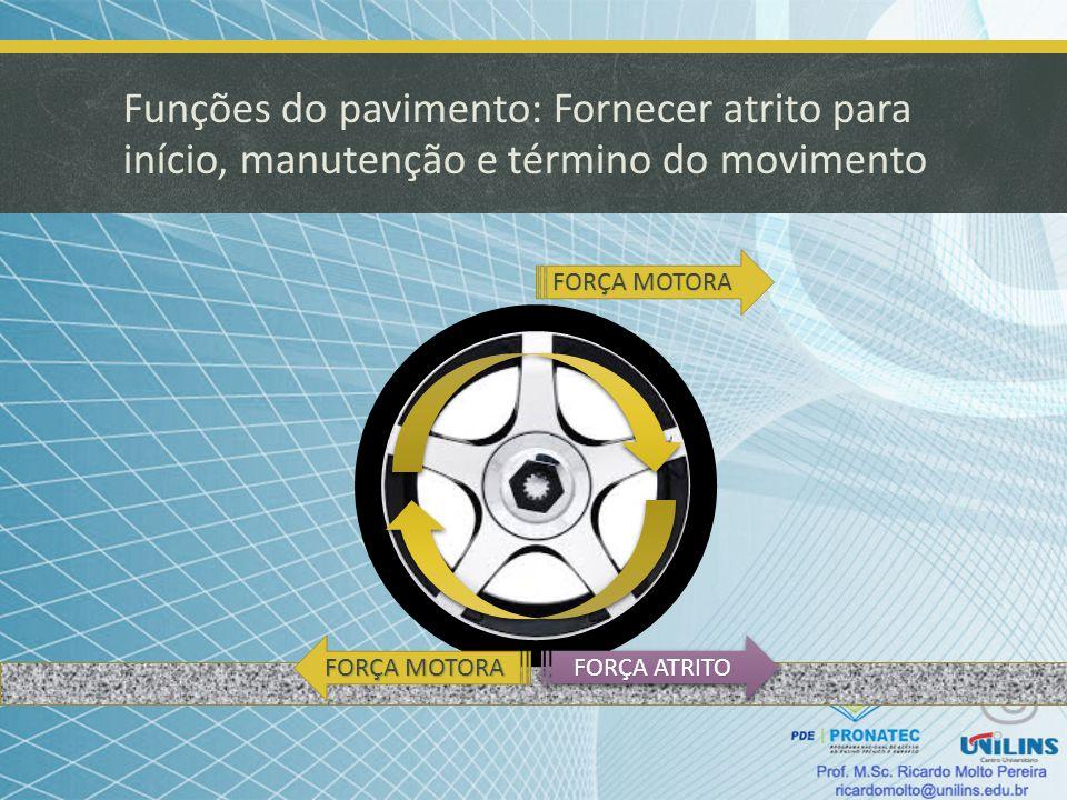 Funções do pavimento: Fornecer atrito para início, manutenção e término do movimento