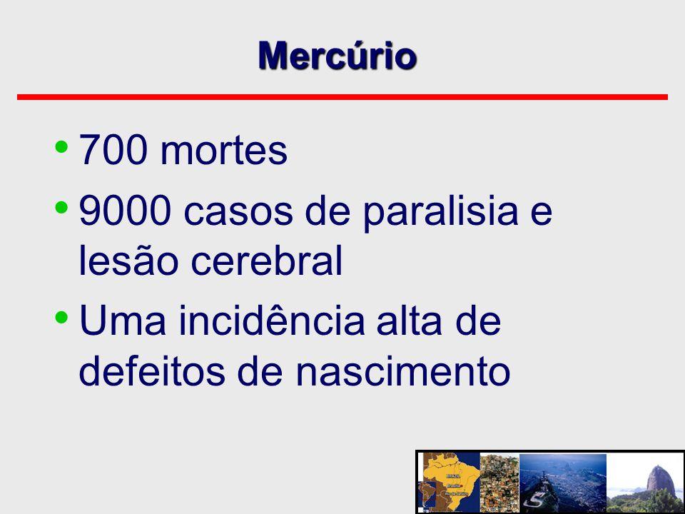 9000 casos de paralisia e lesão cerebral