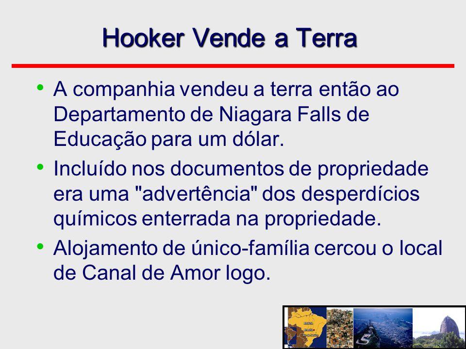 Hooker Vende a Terra A companhia vendeu a terra então ao Departamento de Niagara Falls de Educação para um dólar.