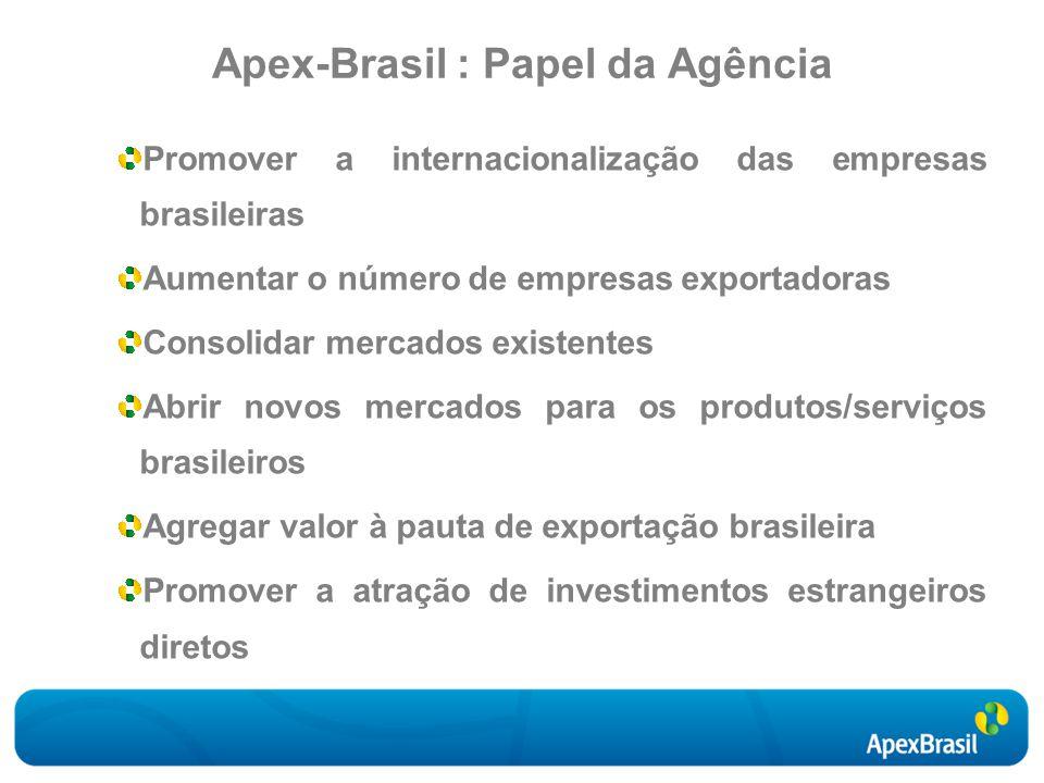 Apex-Brasil : Papel da Agência