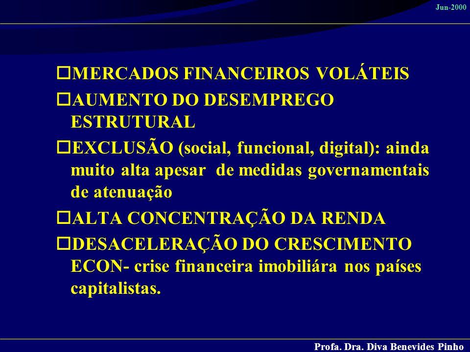 MERCADOS FINANCEIROS VOLÁTEIS