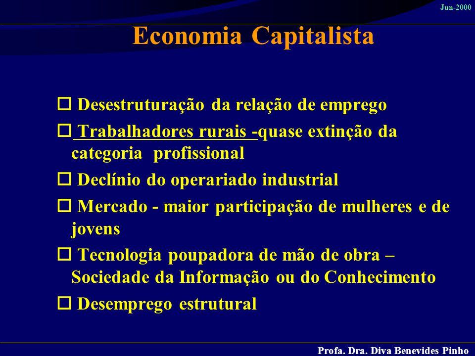 Economia Capitalista Desestruturação da relação de emprego
