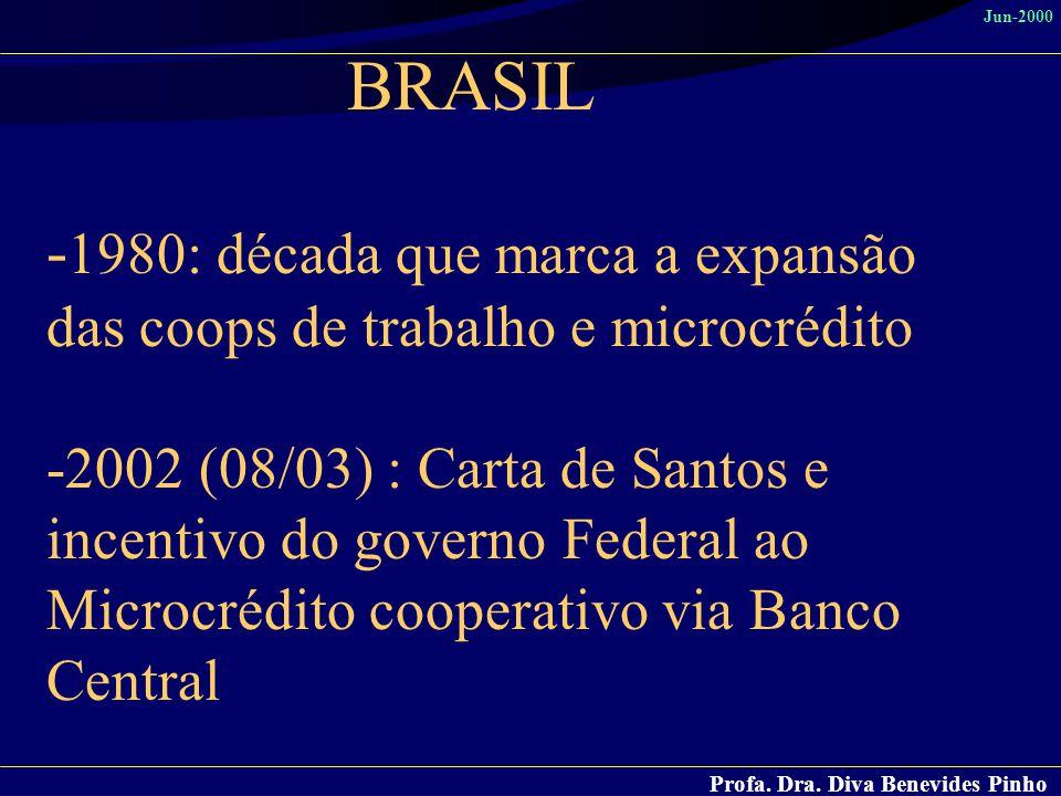 BRASIL -1980: década que marca a expansão das coops de trabalho e microcrédito -2002 (08/03) : Carta de Santos e incentivo do governo Federal ao Microcrédito cooperativo via Banco Central