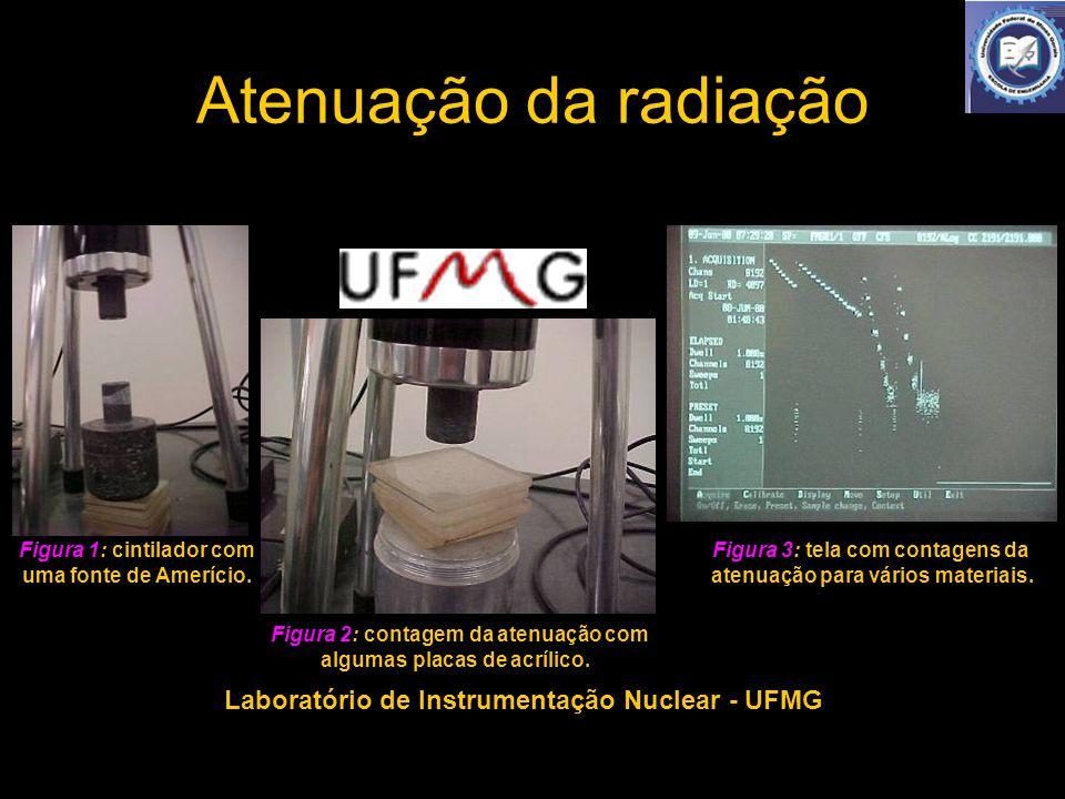 Atenuação da radiação Laboratório de Instrumentação Nuclear - UFMG