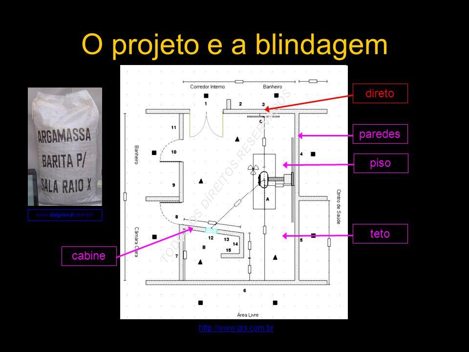 O projeto e a blindagem direto paredes piso teto cabine