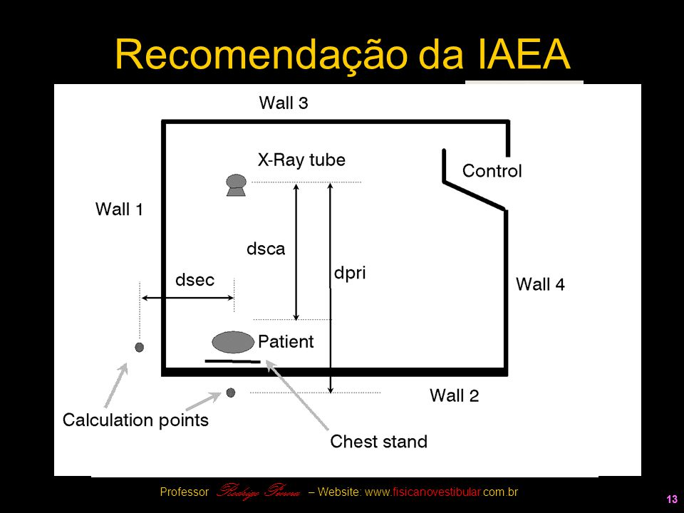 Professor Rodrigo Penna – Website: www.fisicanovestibular.com.br