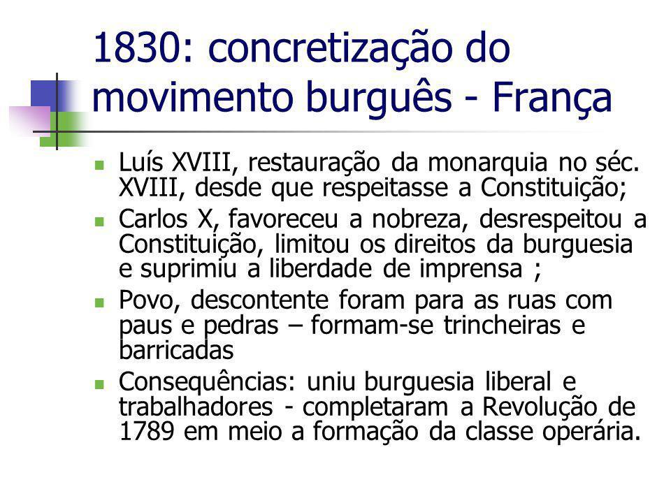 1830: concretização do movimento burguês - França