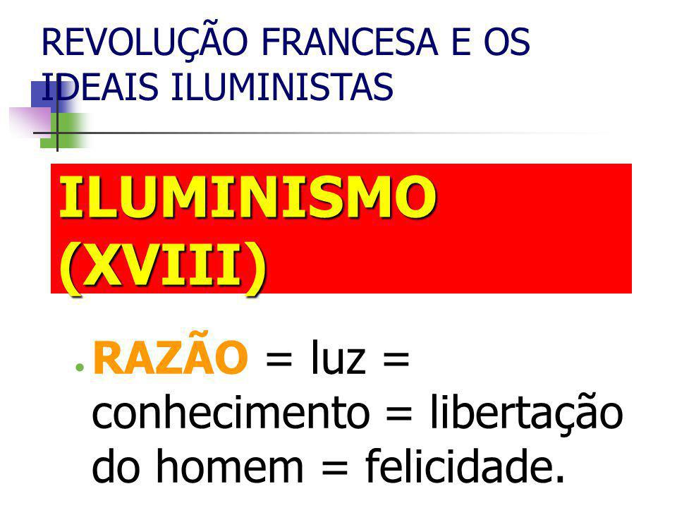 REVOLUÇÃO FRANCESA E OS IDEAIS ILUMINISTAS