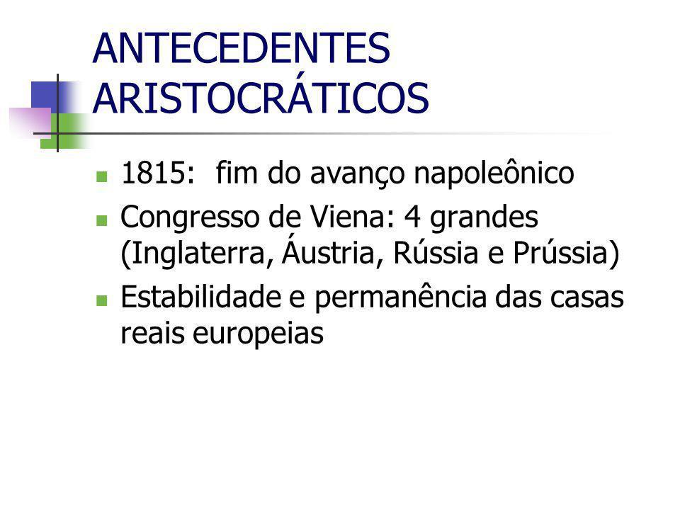 ANTECEDENTES ARISTOCRÁTICOS