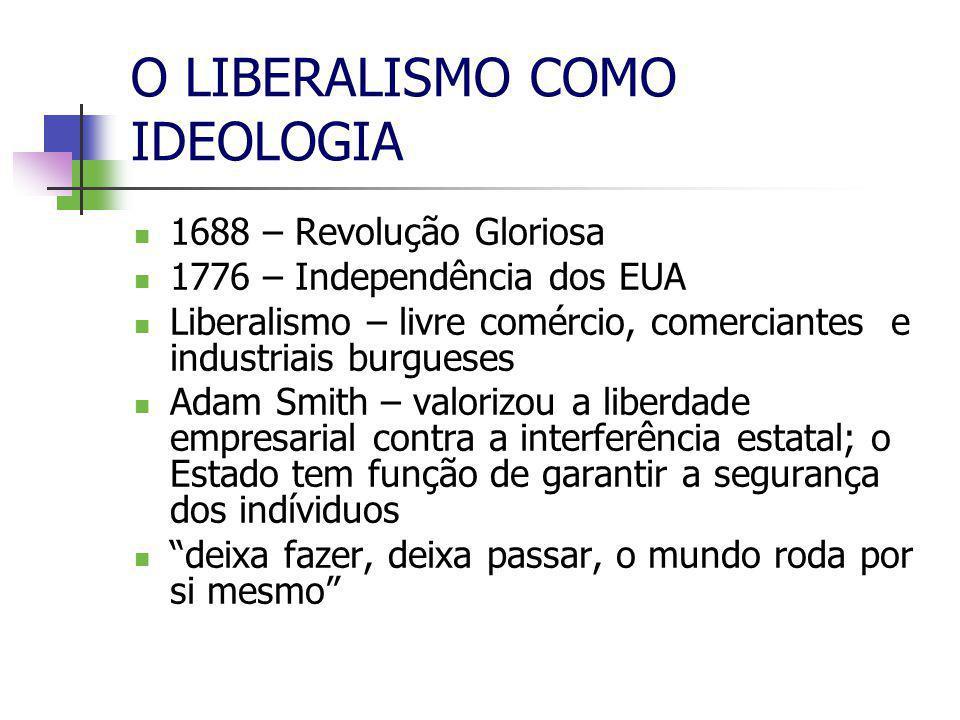 O LIBERALISMO COMO IDEOLOGIA