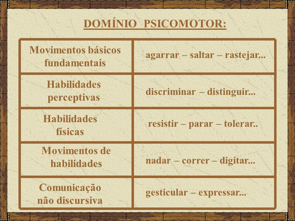 DOMÍNIO PSICOMOTOR: Movimentos básicos fundamentais