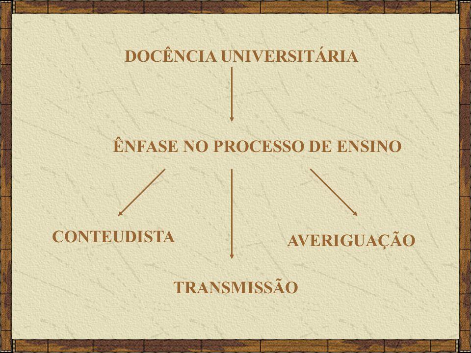DOCÊNCIA UNIVERSITÁRIA ÊNFASE NO PROCESSO DE ENSINO