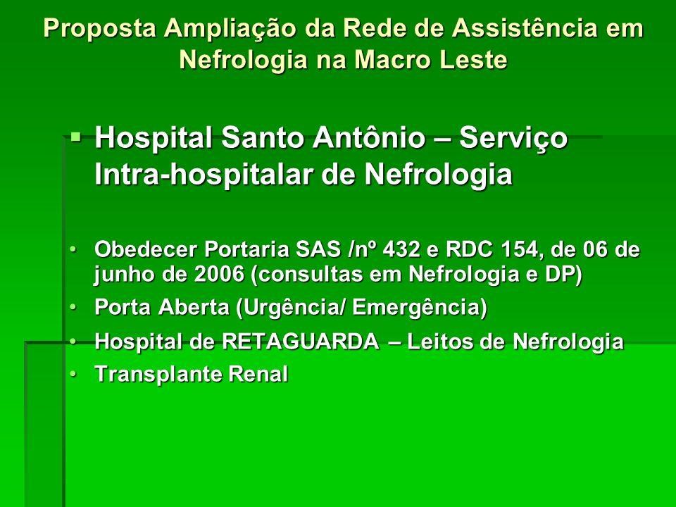 Proposta Ampliação da Rede de Assistência em Nefrologia na Macro Leste