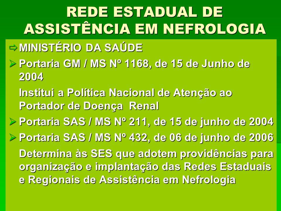 REDE ESTADUAL DE ASSISTÊNCIA EM NEFROLOGIA