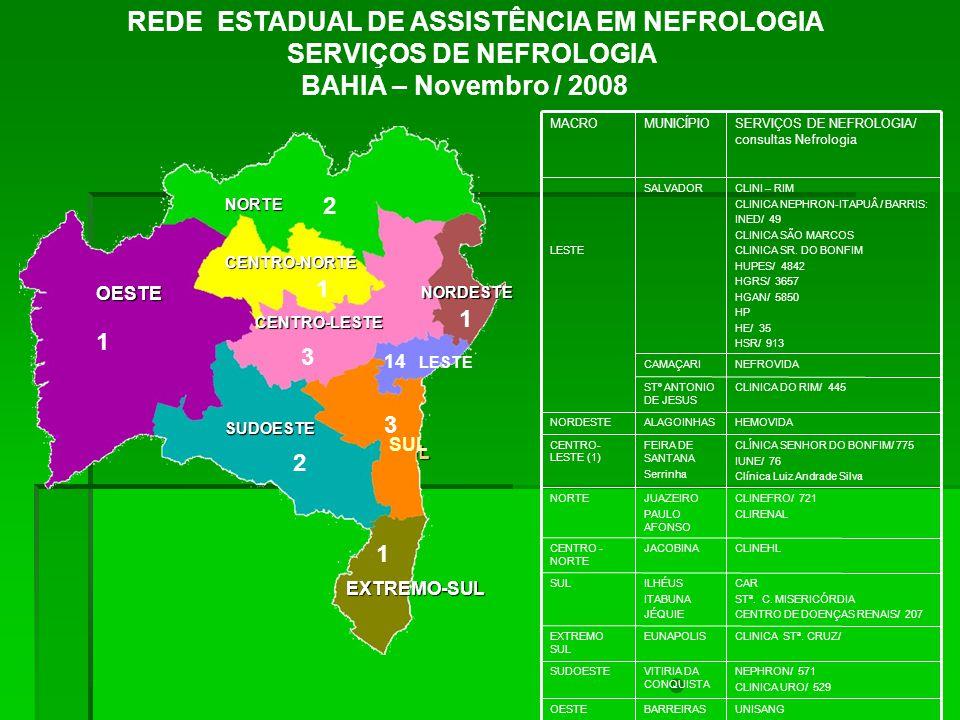 REDE ESTADUAL DE ASSISTÊNCIA EM NEFROLOGIA SERVIÇOS DE NEFROLOGIA