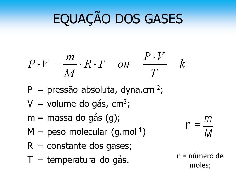 EQUAÇÃO DOS GASES constante dos gases; = R temperatura do gás. T